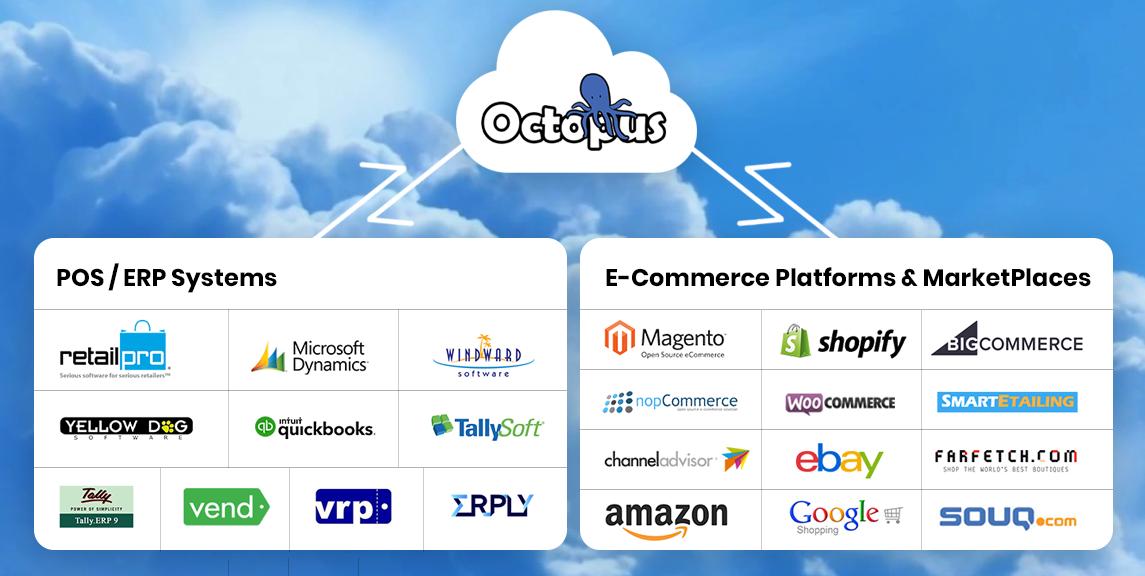 24Seven Commerce cloud-banner