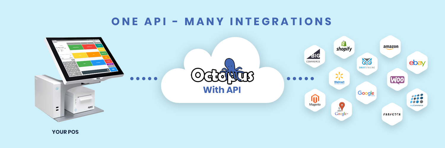 One Api - Many Integrations